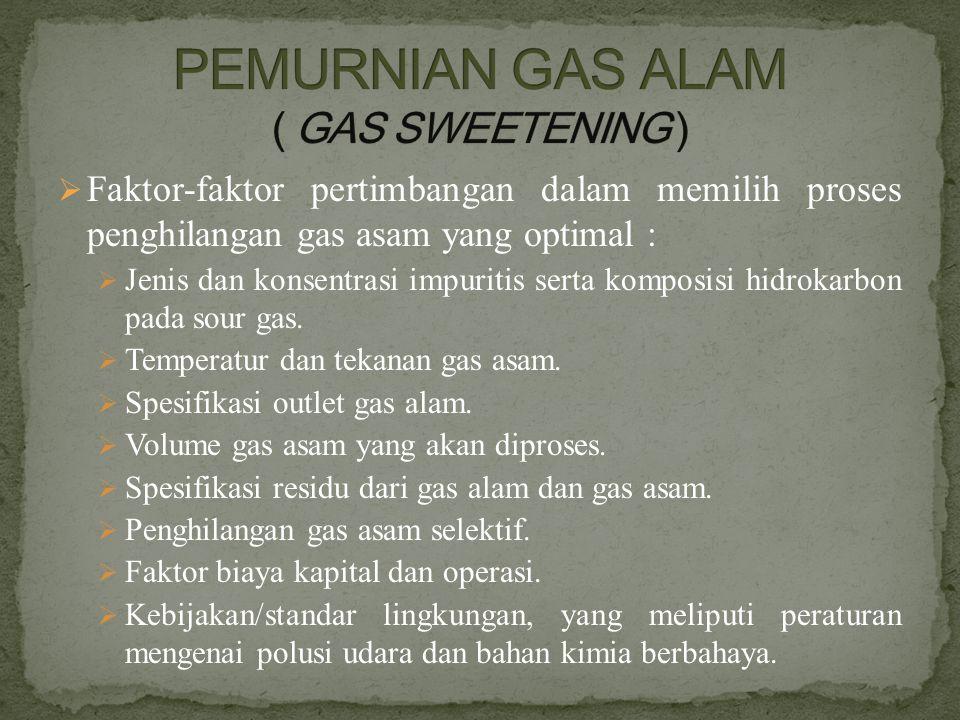 PEMURNIAN GAS ALAM ( GAS SWEETENING )