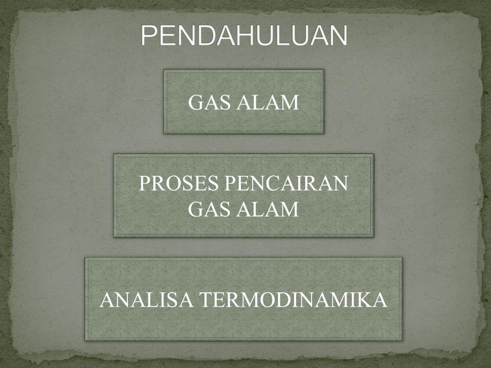 ANALISA TERMODINAMIKA