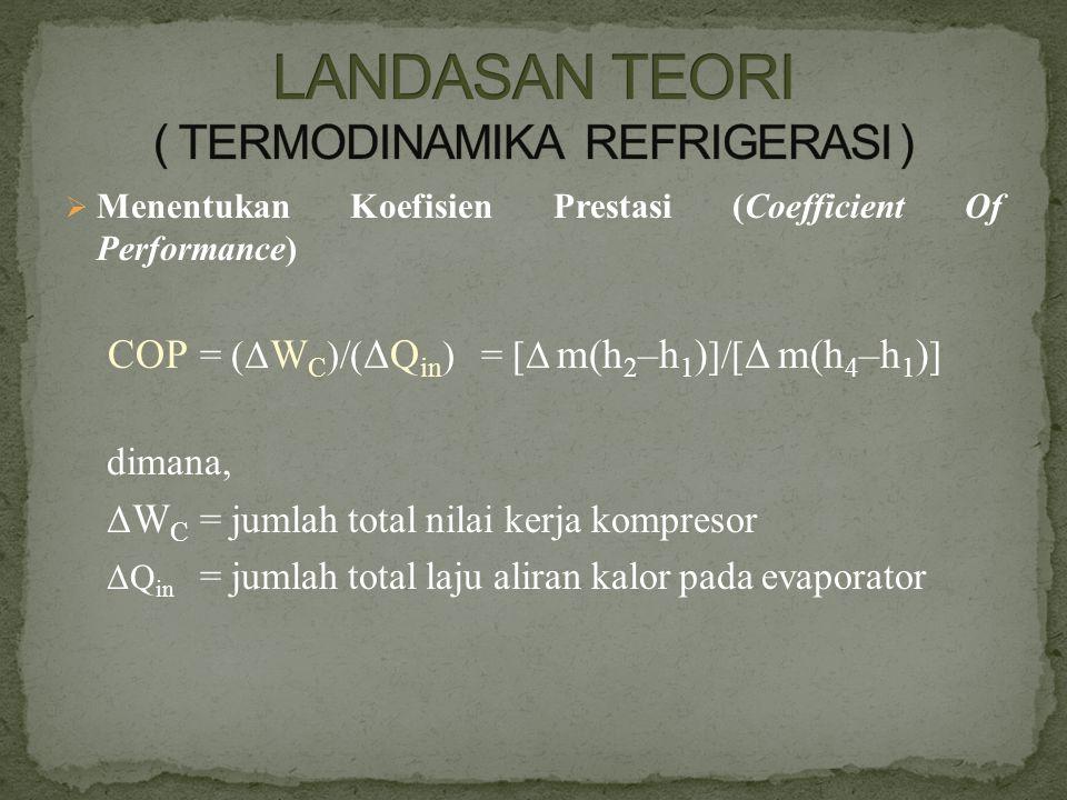 LANDASAN TEORI ( TERMODINAMIKA REFRIGERASI )