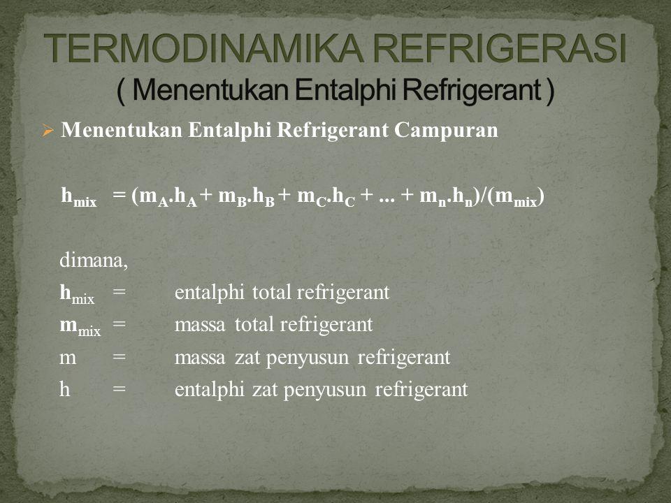 TERMODINAMIKA REFRIGERASI ( Menentukan Entalphi Refrigerant )