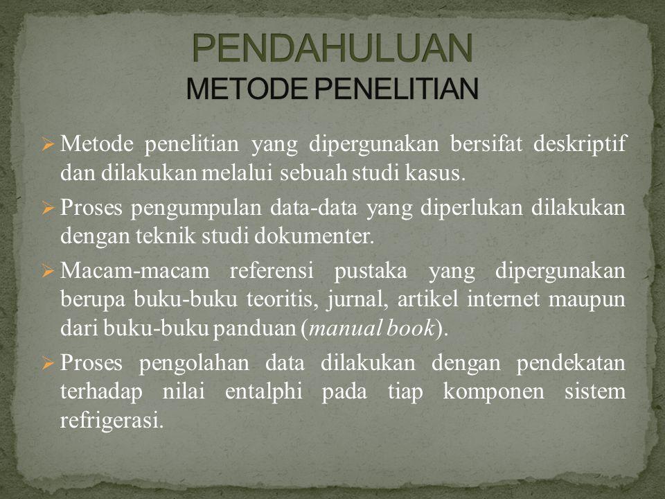 PENDAHULUAN METODE PENELITIAN