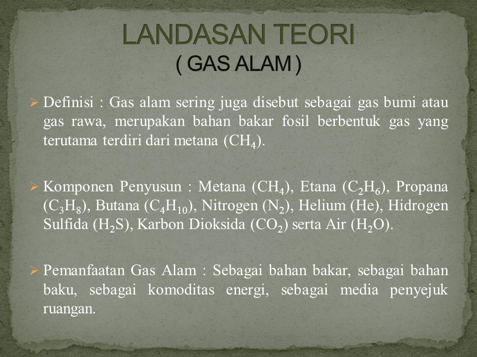 LANDASAN TEORI ( GAS ALAM )