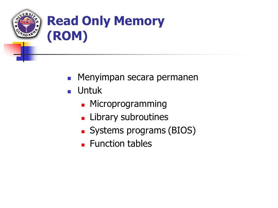 Read Only Memory (ROM) Menyimpan secara permanen Untuk