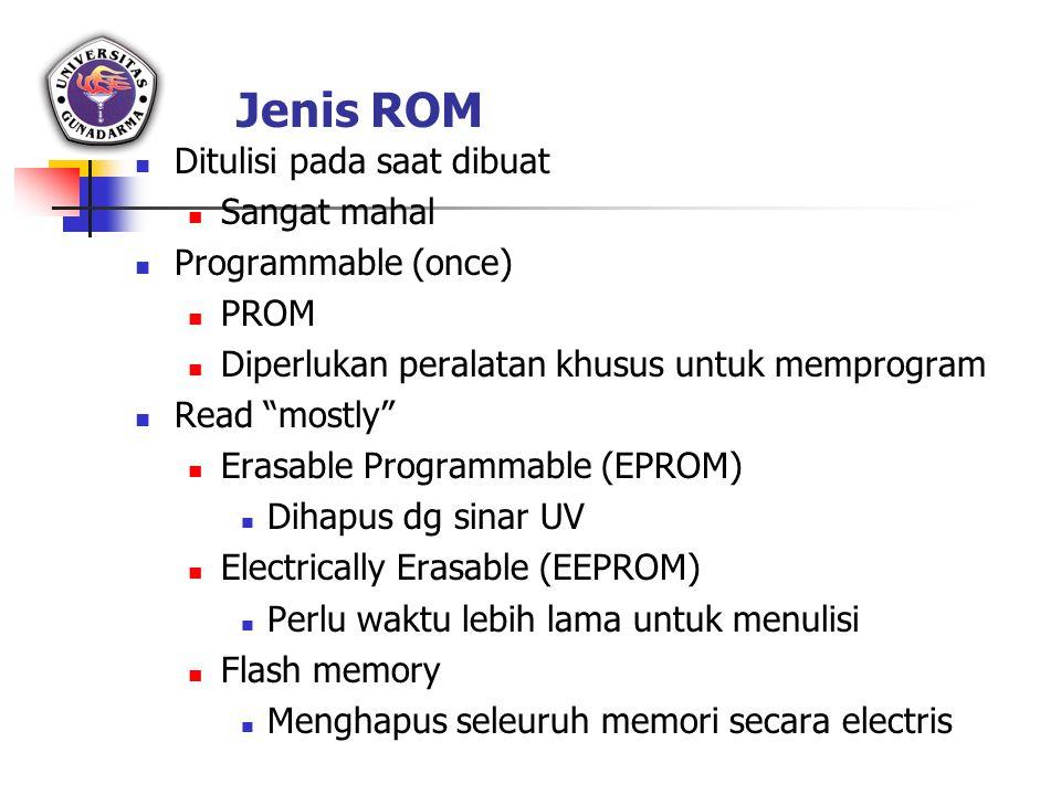 Jenis ROM Ditulisi pada saat dibuat Sangat mahal Programmable (once)