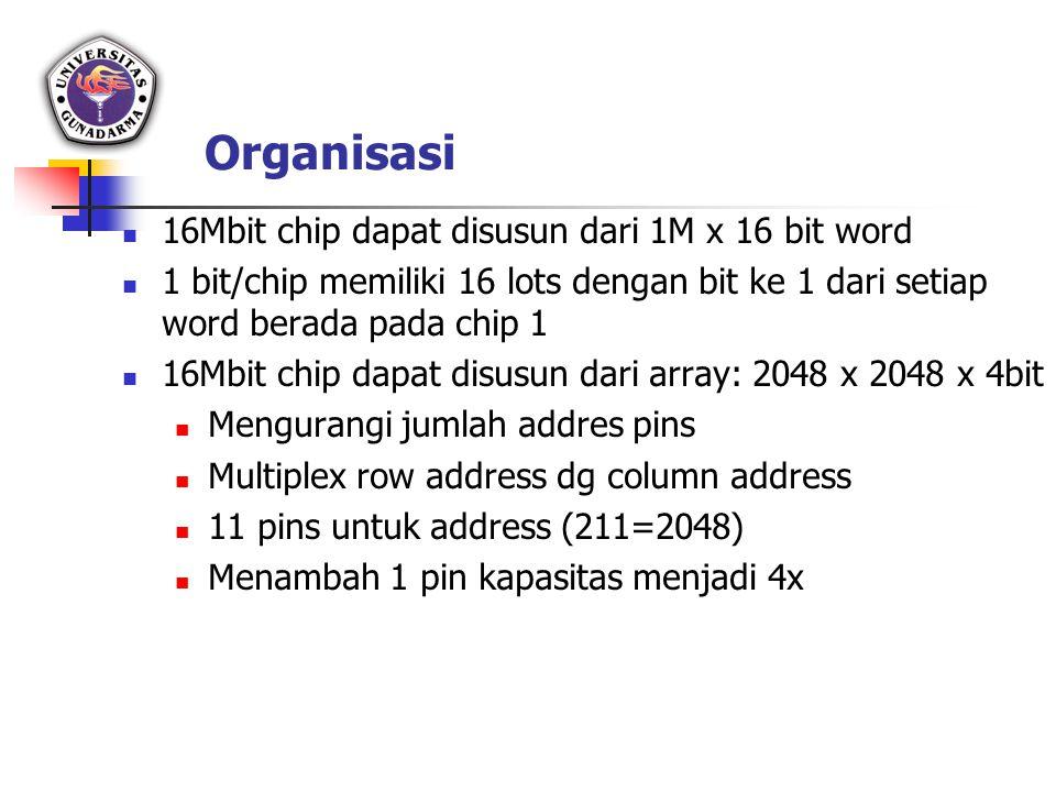 Organisasi 16Mbit chip dapat disusun dari 1M x 16 bit word