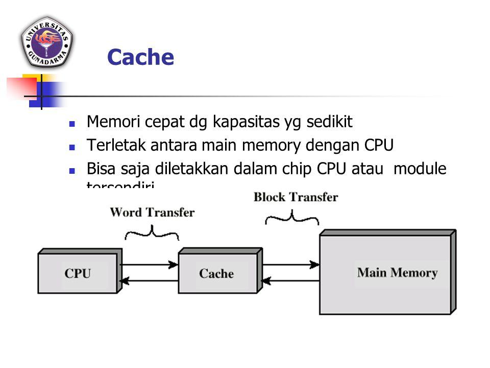 Cache Memori cepat dg kapasitas yg sedikit