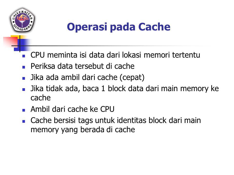 Operasi pada Cache CPU meminta isi data dari lokasi memori tertentu