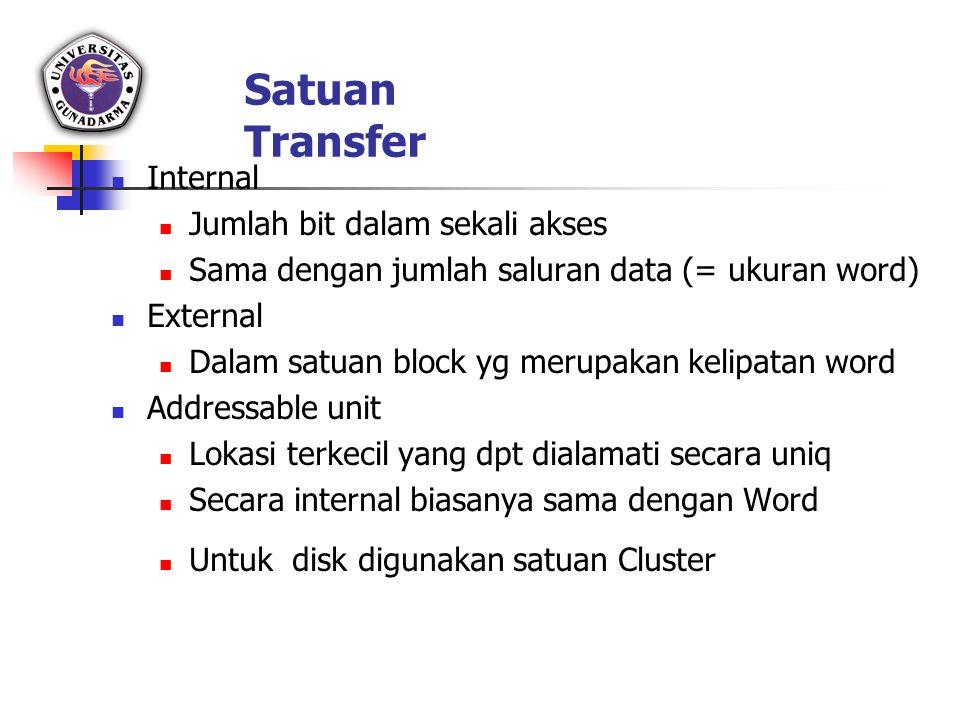Satuan Transfer Internal Jumlah bit dalam sekali akses