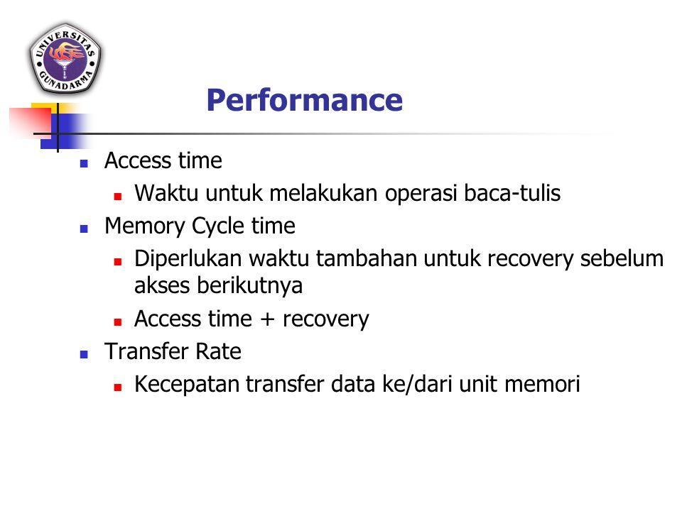 Performance Access time Waktu untuk melakukan operasi baca-tulis