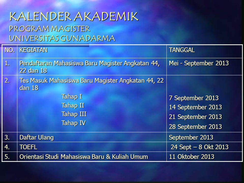 KALENDER AKADEMIK PROGRAM MAGISTER UNIVERSITAS GUNADARMA