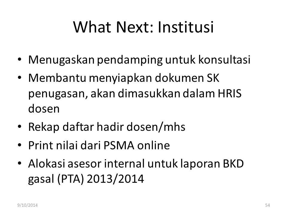 What Next: Institusi Menugaskan pendamping untuk konsultasi