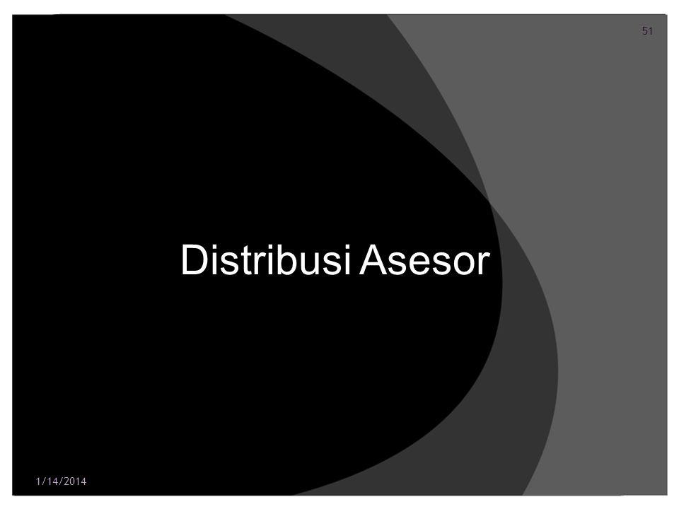 51 Distribusi Asesor 1/14/2014