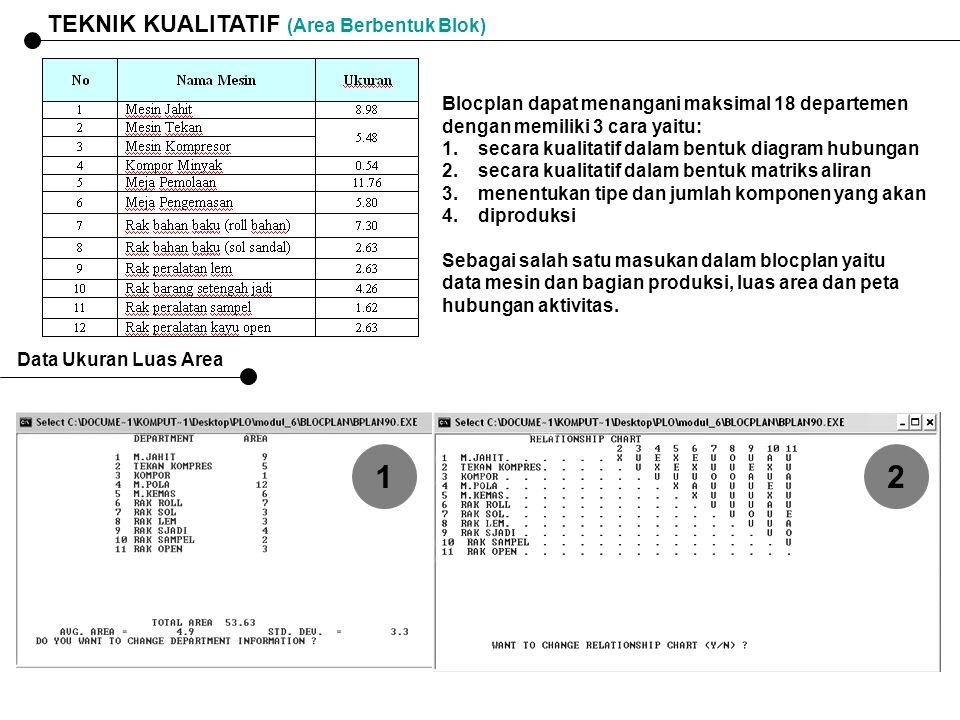 1 2 TEKNIK KUALITATIF (Area Berbentuk Blok)