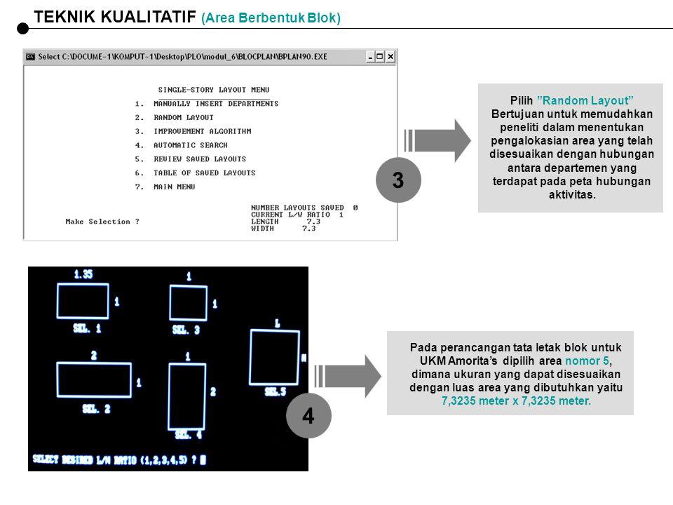 3 4 TEKNIK KUALITATIF (Area Berbentuk Blok)