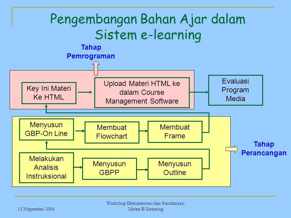 Pengembangan Bahan Ajar dalam Sistem e-learning