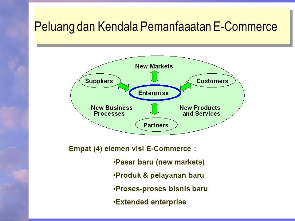 Peluang dan Kendala Pemanfaaatan E-Commerce