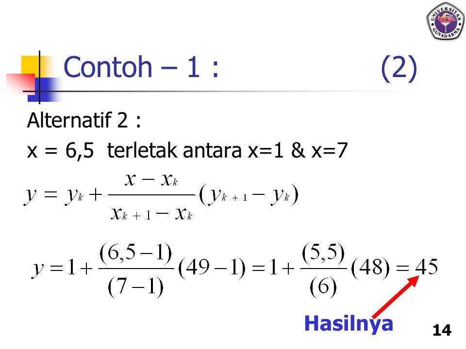 Contoh – 1 : (2) Alternatif 2 : x = 6,5 terletak antara x=1 & x=7