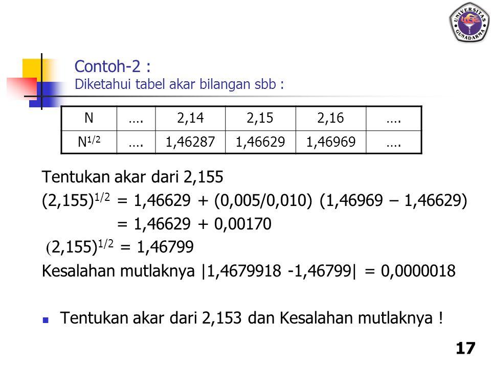 Contoh-2 : Diketahui tabel akar bilangan sbb :