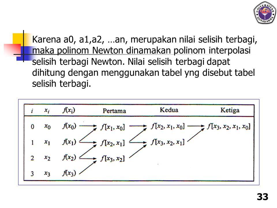 Karena a0, a1,a2, …an, merupakan nilai selisih terbagi, maka polinom Newton dinamakan polinom interpolasi selisih terbagi Newton.
