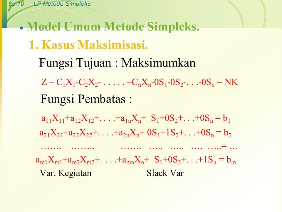 Model Umum Metode Simpleks. 1. Kasus Maksimisasi.