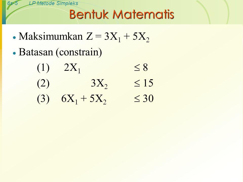 Bentuk Matematis Maksimumkan Z = 3X1 + 5X2 Batasan (constrain)