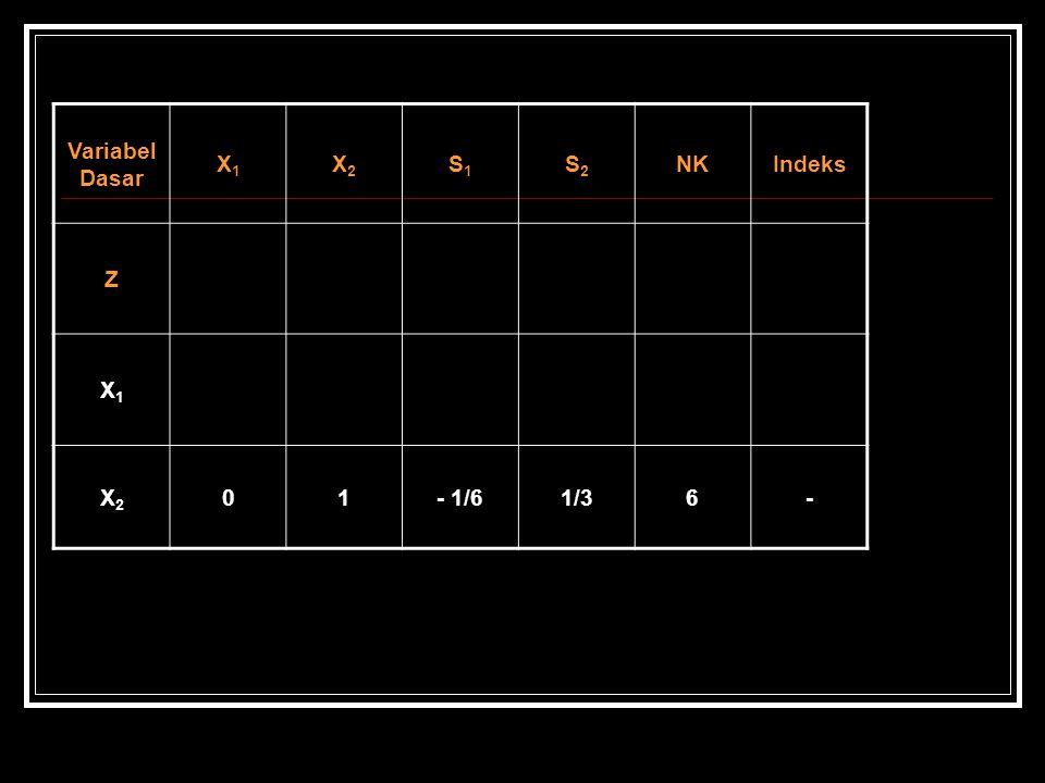 Variabel Dasar X1 X2 S1 S2 NK Indeks Z 1 - 1/6 1/3 6 -