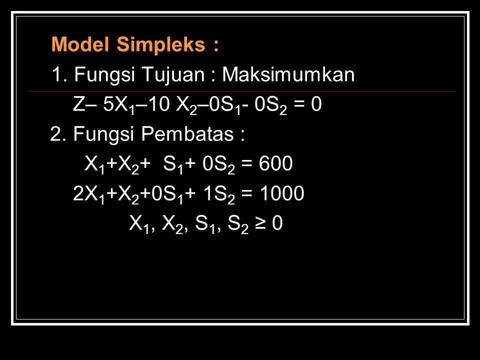 Model Simpleks : 1. Fungsi Tujuan : Maksimumkan. Z– 5X1–10 X2–0S1- 0S2 = 0. 2. Fungsi Pembatas : X1+X2+ S1+ 0S2 = 600.
