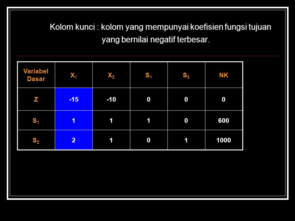 Kolom kunci : kolom yang mempunyai koefisien fungsi tujuan
