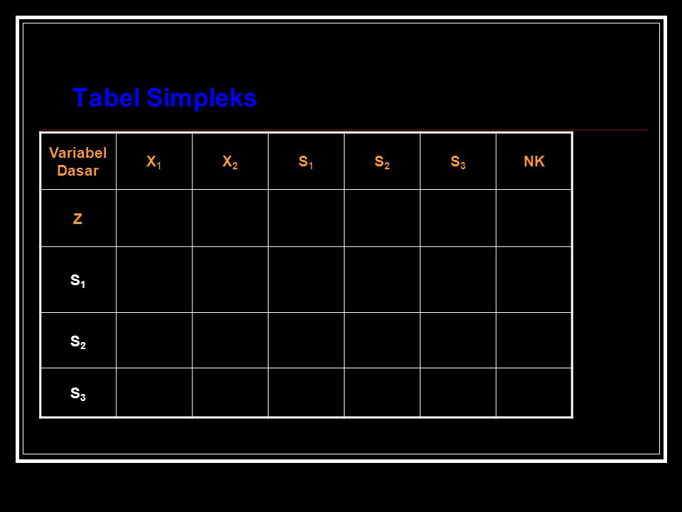 Tabel Simpleks Variabel Dasar X1 X2 S1 S2 S3 NK Z