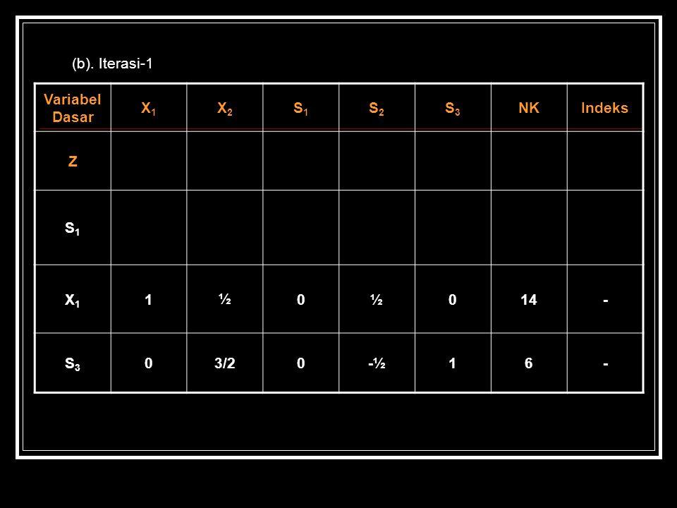 (b). Iterasi-1 Variabel Dasar X1 X2 S1 S2 S3 NK Indeks Z 1 ½ 14 - 3/2