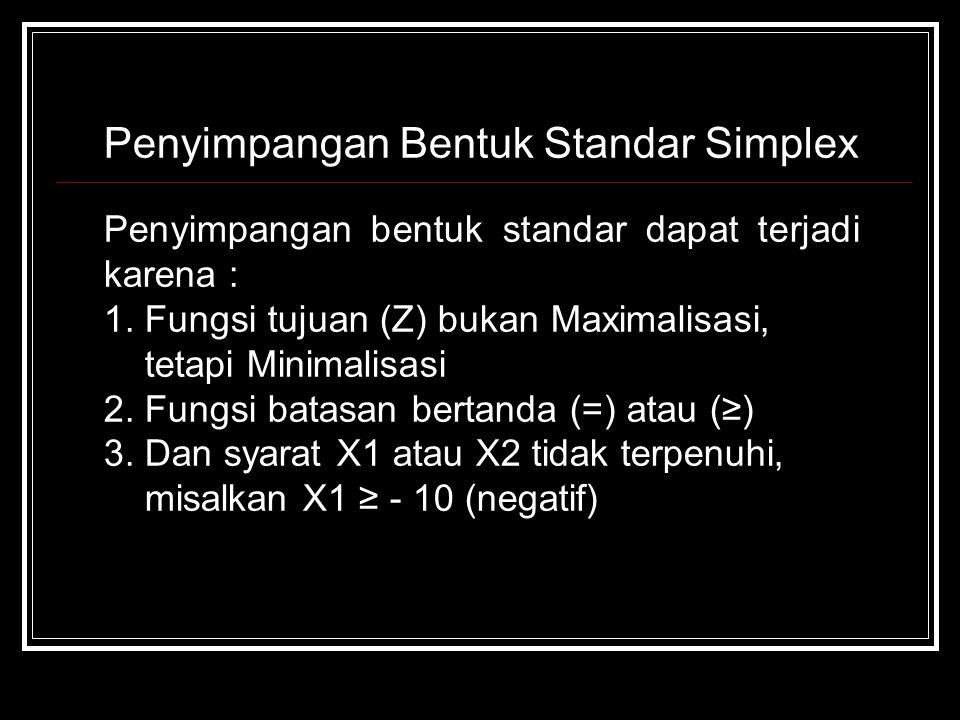 Penyimpangan Bentuk Standar Simplex