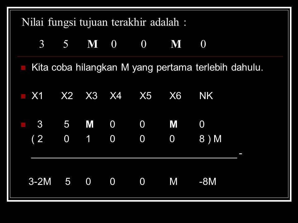 Nilai fungsi tujuan terakhir adalah : 3 5 M 0 0 M 0