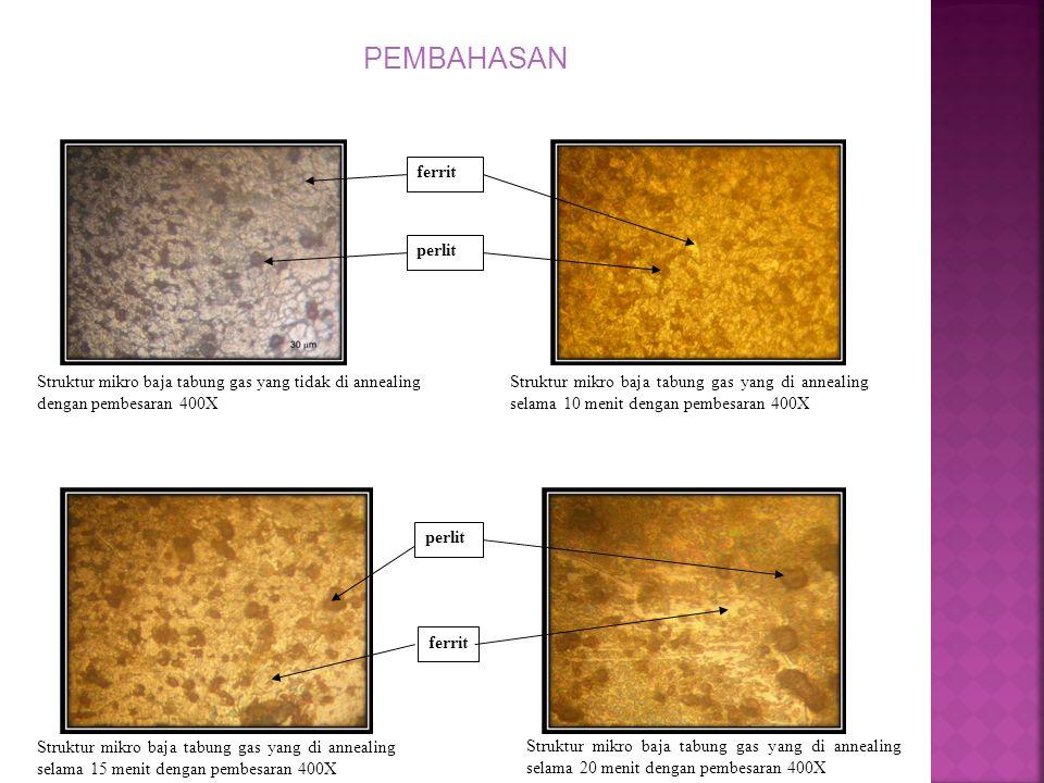 PEMBAHASAN Struktur mikro baja tabung gas yang tidak di annealing dengan pembesaran 400X. ferrit. perlit.