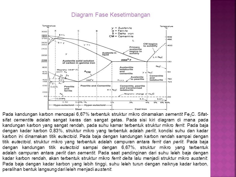 Universitas gunadarma fakultas teknologi industri ppt download diagram fase kesetimbangan ccuart Images