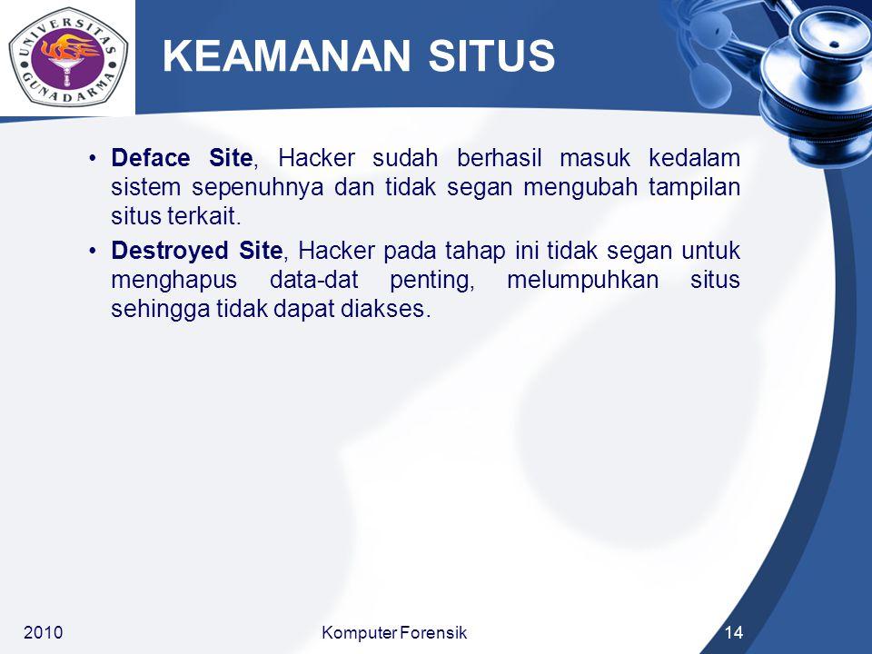 KEAMANAN SITUS Deface Site, Hacker sudah berhasil masuk kedalam sistem sepenuhnya dan tidak segan mengubah tampilan situs terkait.