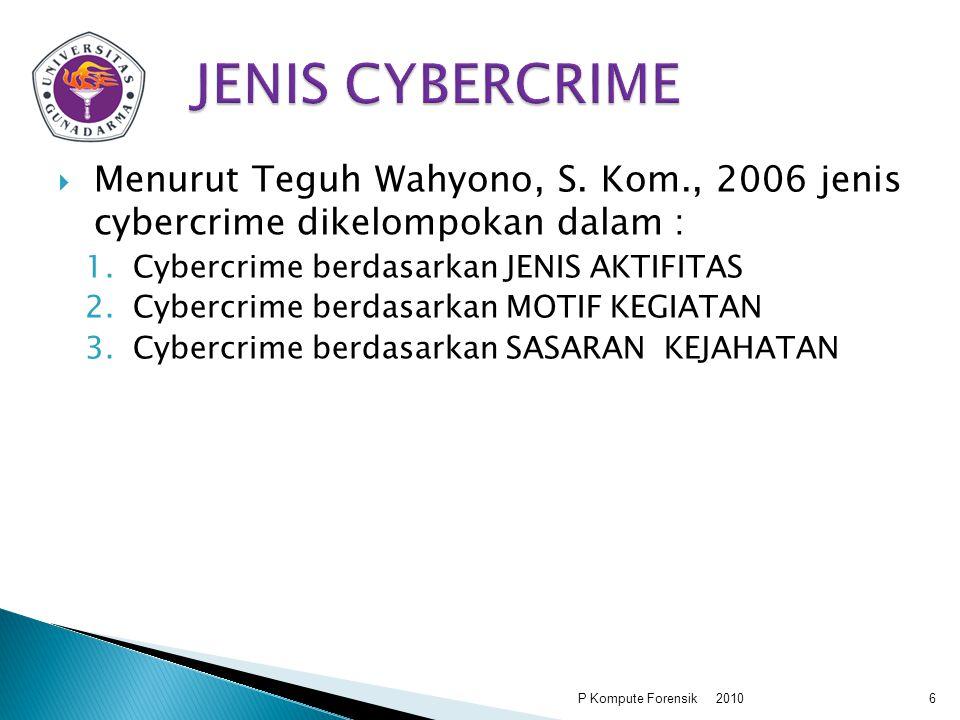 JENIS CYBERCRIME Menurut Teguh Wahyono, S. Kom., 2006 jenis cybercrime dikelompokan dalam : Cybercrime berdasarkan JENIS AKTIFITAS.