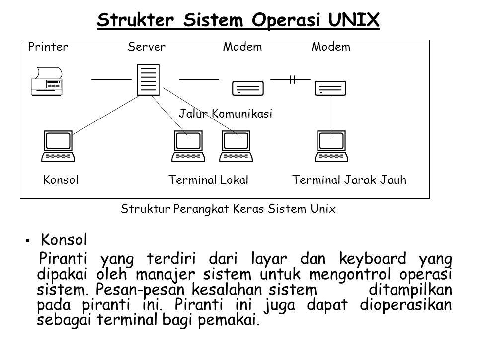 Strukter Sistem Operasi UNIX
