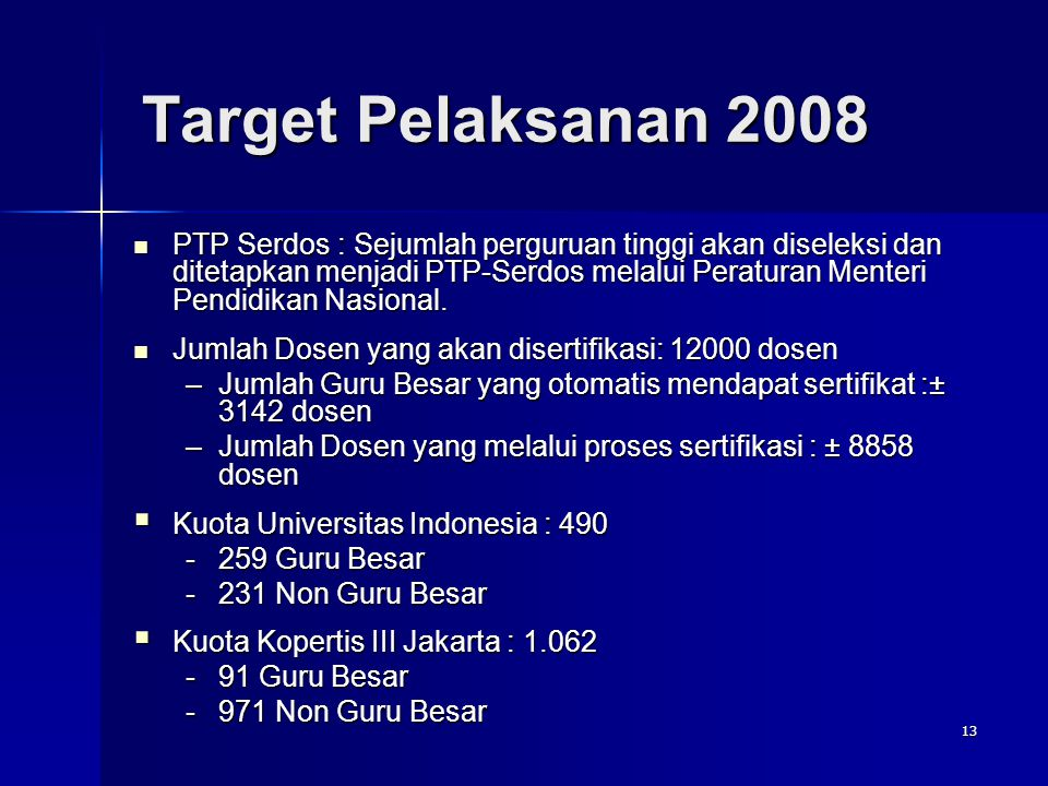 Target Pelaksanan 2008