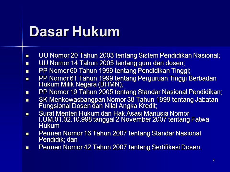 Dasar Hukum UU Nomor 20 Tahun 2003 tentang Sistem Pendidikan Nasional;