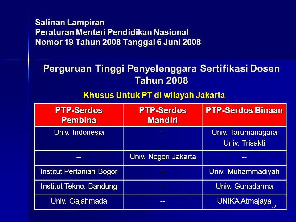 Perguruan Tinggi Penyelenggara Sertifikasi Dosen Tahun 2008
