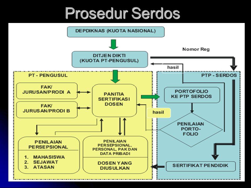 Prosedur Serdos