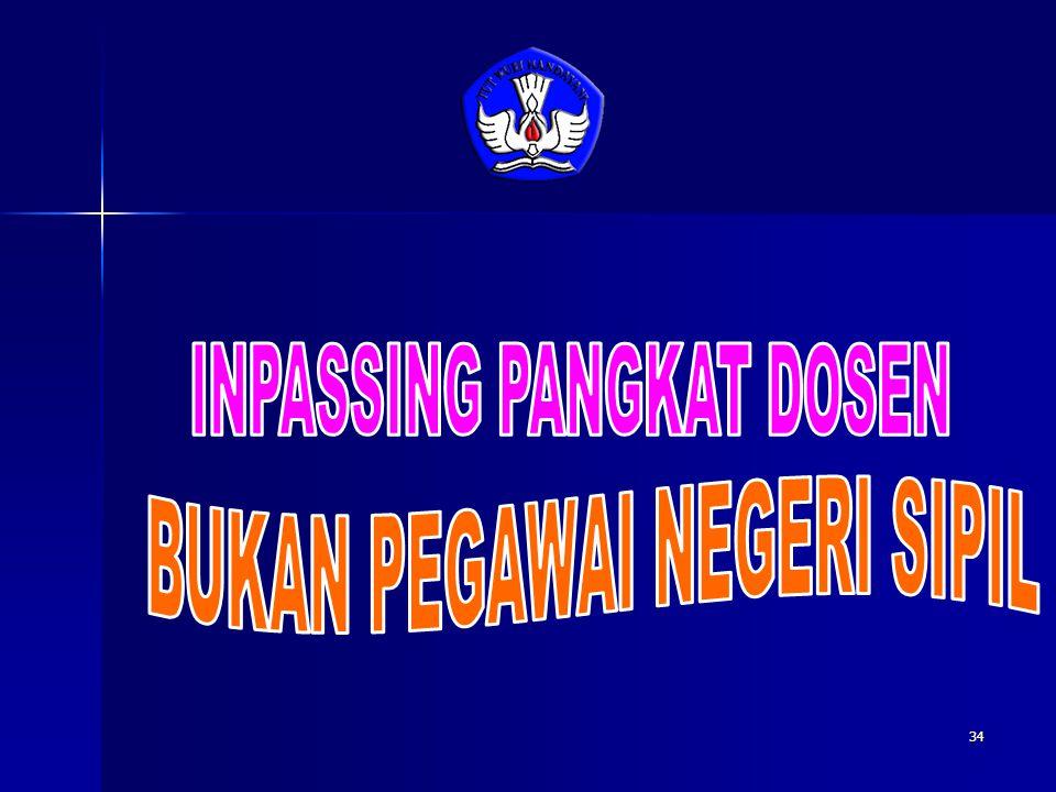 INPASSING PANGKAT DOSEN