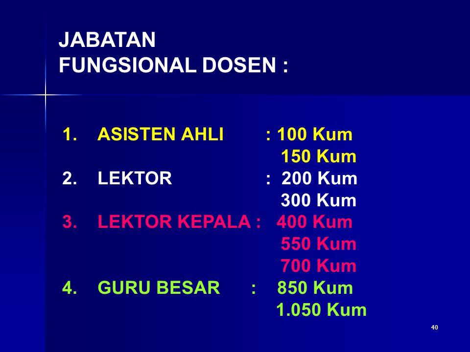 JABATAN FUNGSIONAL DOSEN : ASISTEN AHLI : 100 Kum 150 Kum