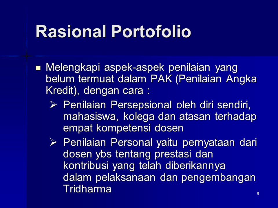 Rasional Portofolio Melengkapi aspek-aspek penilaian yang belum termuat dalam PAK (Penilaian Angka Kredit), dengan cara :
