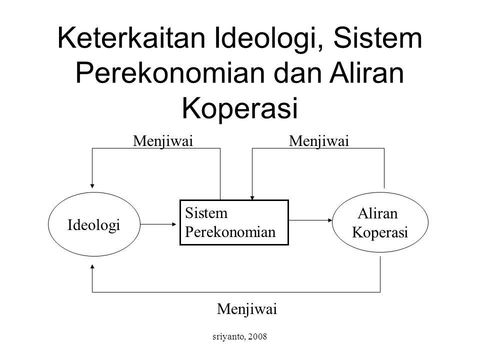 Keterkaitan Ideologi, Sistem Perekonomian dan Aliran Koperasi