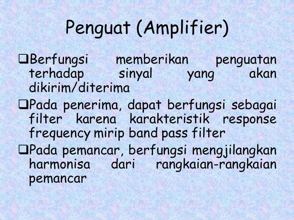 Penguat (Amplifier) Berfungsi memberikan penguatan terhadap sinyal yang akan dikirim/diterima.