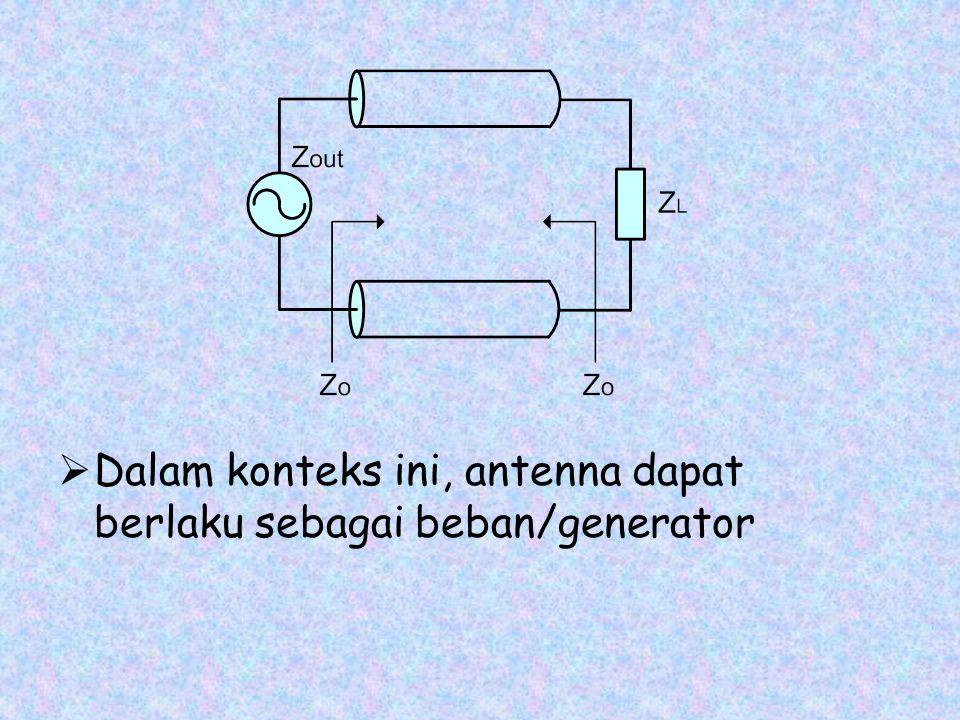 Dalam konteks ini, antenna dapat berlaku sebagai beban/generator
