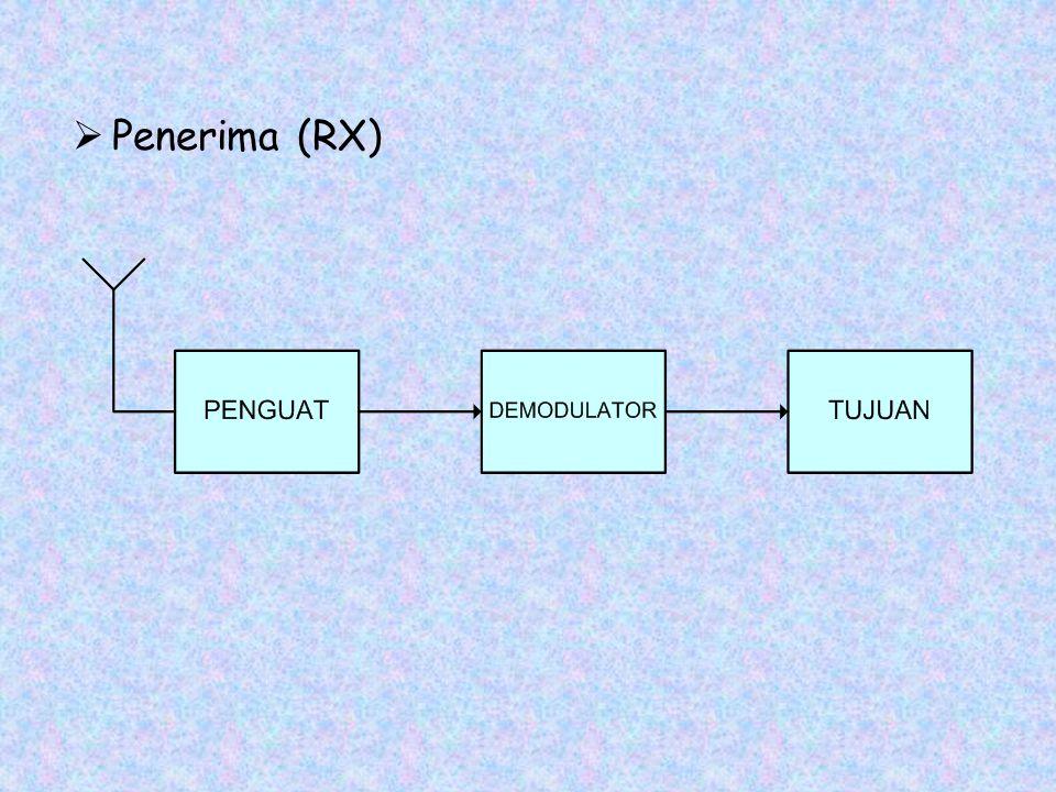 Penerima (RX)