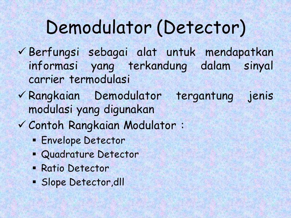Demodulator (Detector)