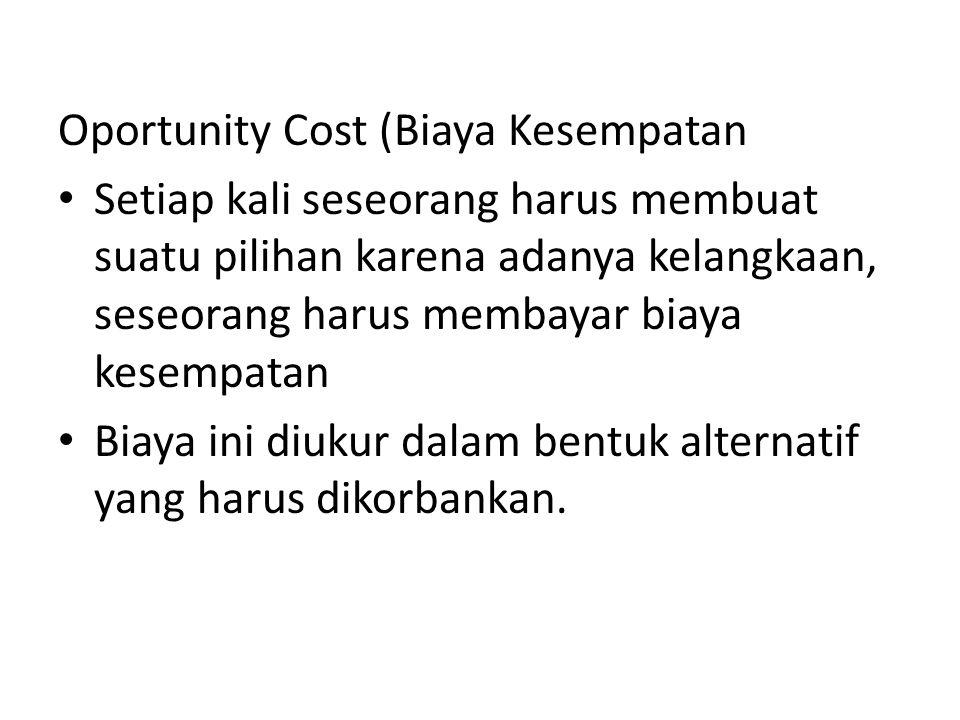 Oportunity Cost (Biaya Kesempatan